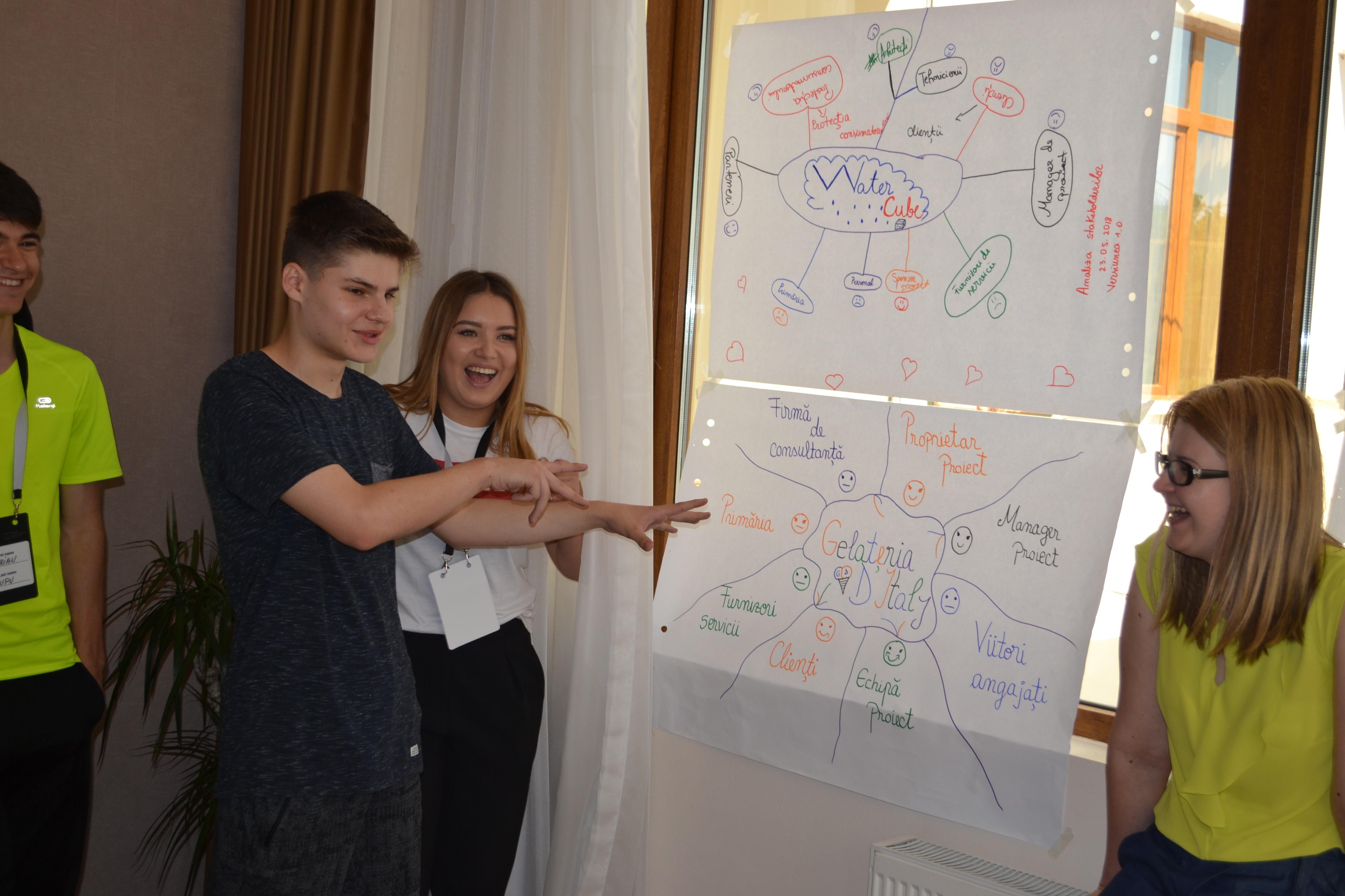 Curs de Inițiere în Project Management
